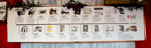 History of Russell Hobbs