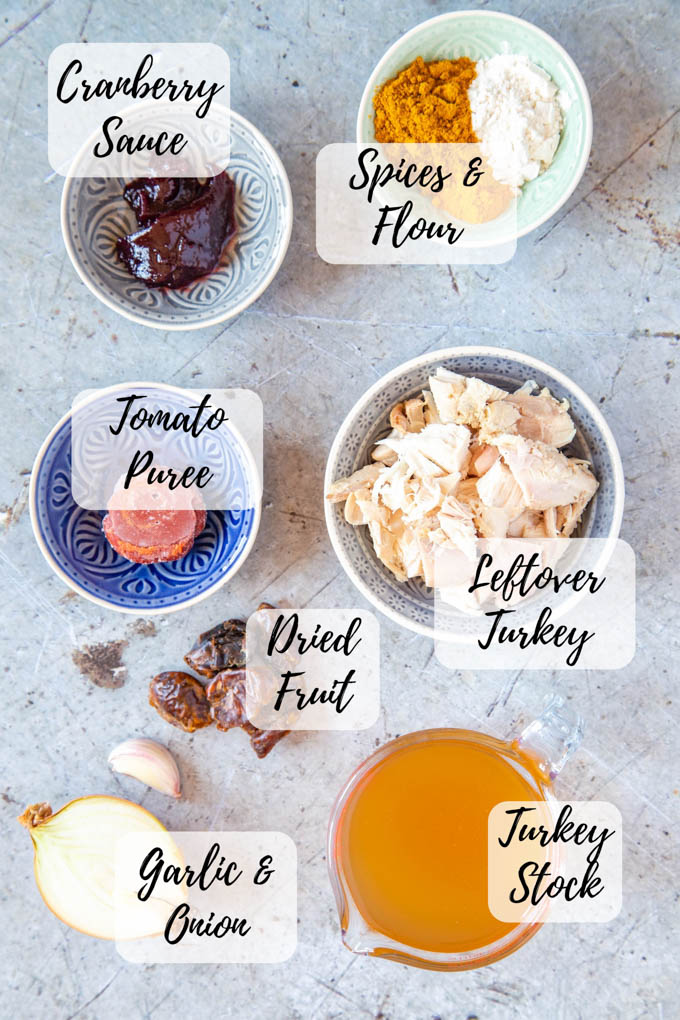 Top down of ingredients in bowls test overlay describes each