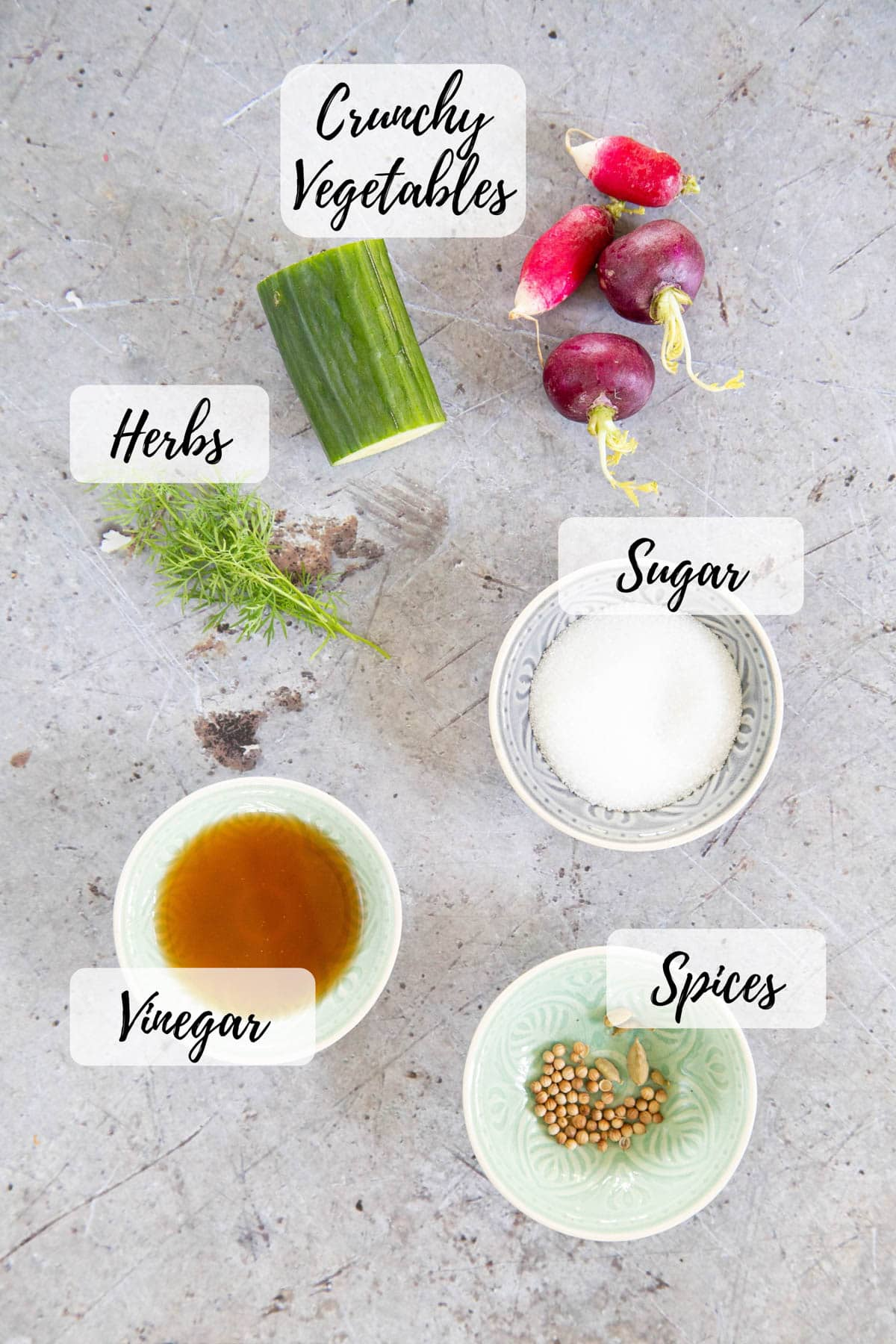 An annotated top down picture of the ingredients for quick pickles: Vegetables, sugar, vinegar, herbs, spices