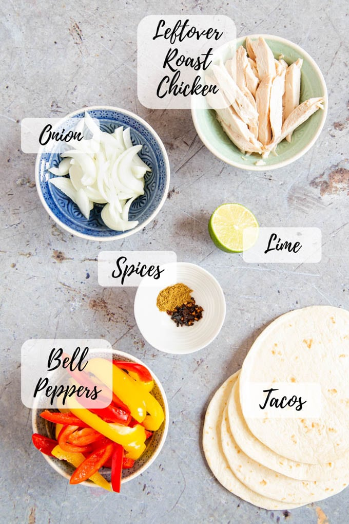 An annotated picture of the ingredients for chicken fajitas. Leftover roast chicken, onion, lime, spices, bell peppers and taco wraps.